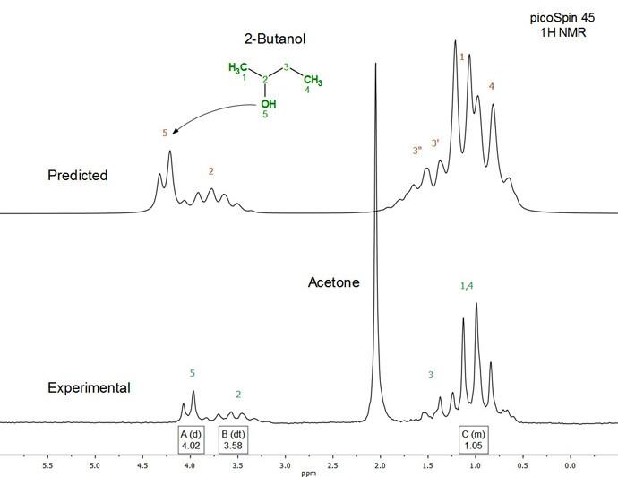 application of 19f nmr spectroscopy