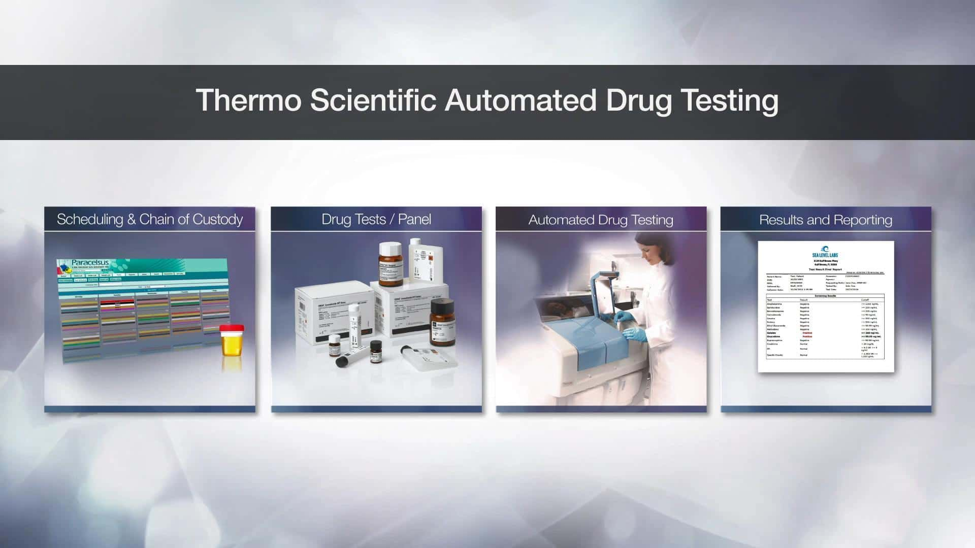 Drugs Of Abuse Testing Thermo Fisher Scientific Io