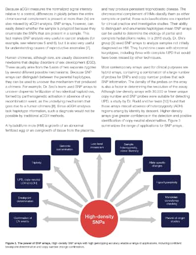 A page from the SNP Detection Tools white paper