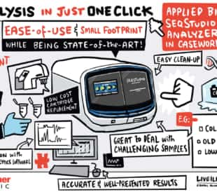 A graphic shows CE analysis in just one click