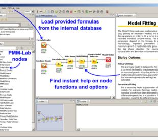 PMM-Lab v. 1.06 Microbiology Software