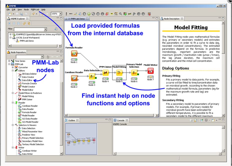 PMM-Lab v. 1.06 Microbiology Software