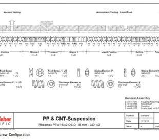 cnt extruder chart