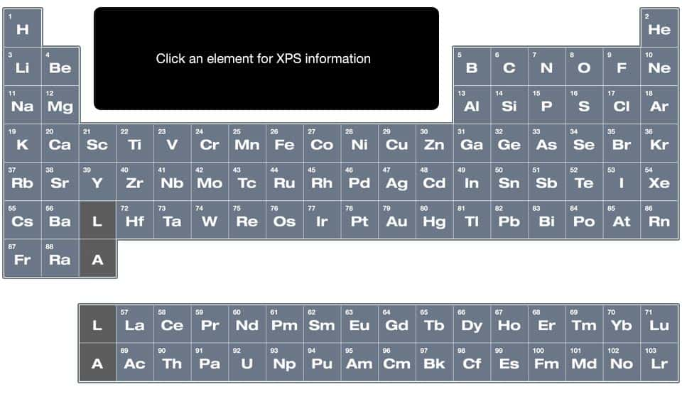 """Researchers can click on any element on the Thermo Fisher Scientific """"XPS Element Table"""" to find detailed information for their surface analyses."""