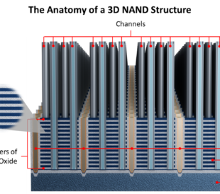 Anatomy of a 3D NAND Structure