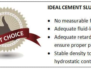 Ideal Cement Slurry