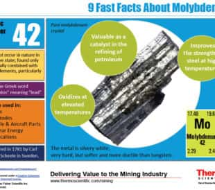 molybdenum