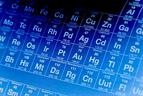 Periodic table of elements. Selective focus. Image: isak55/Shutterstock.com.
