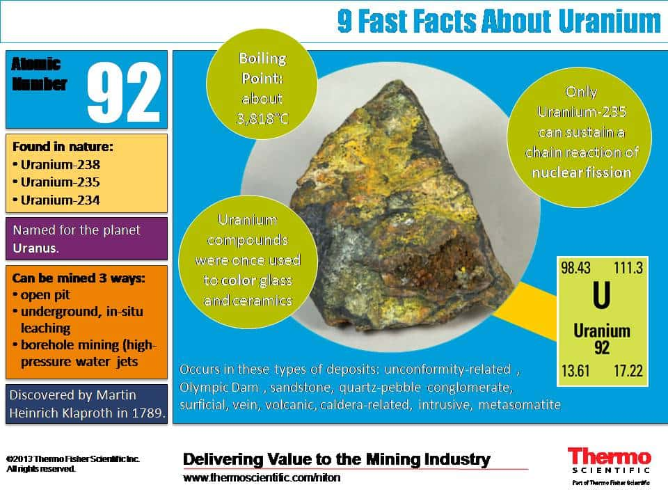 Infographic 9 Fascinating Facts About Uranium Advancing Mining