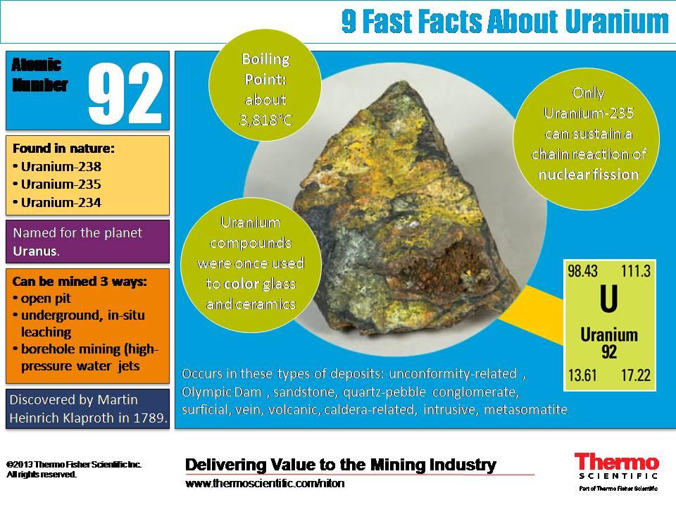 Uranium Facts