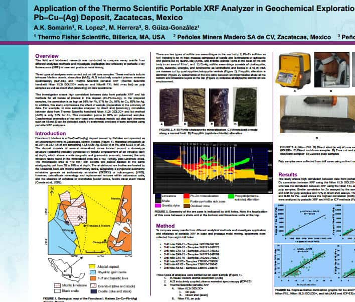 Technical Poster - Application of Portable XRF Analyzer in