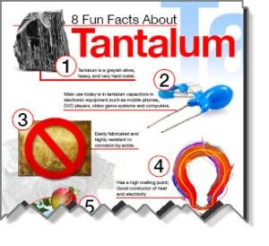 Tantalum Thumbnail