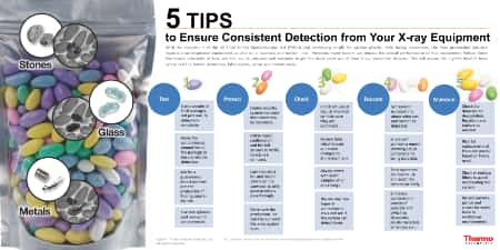 5 Tips Consistent Detection