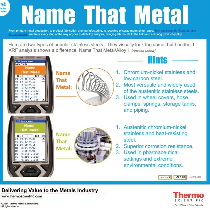 Name That Metal #4