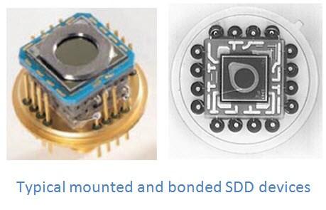 silicondriftdetector