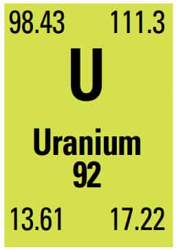 Uranium Element Info