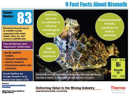 Bismuth Infographic