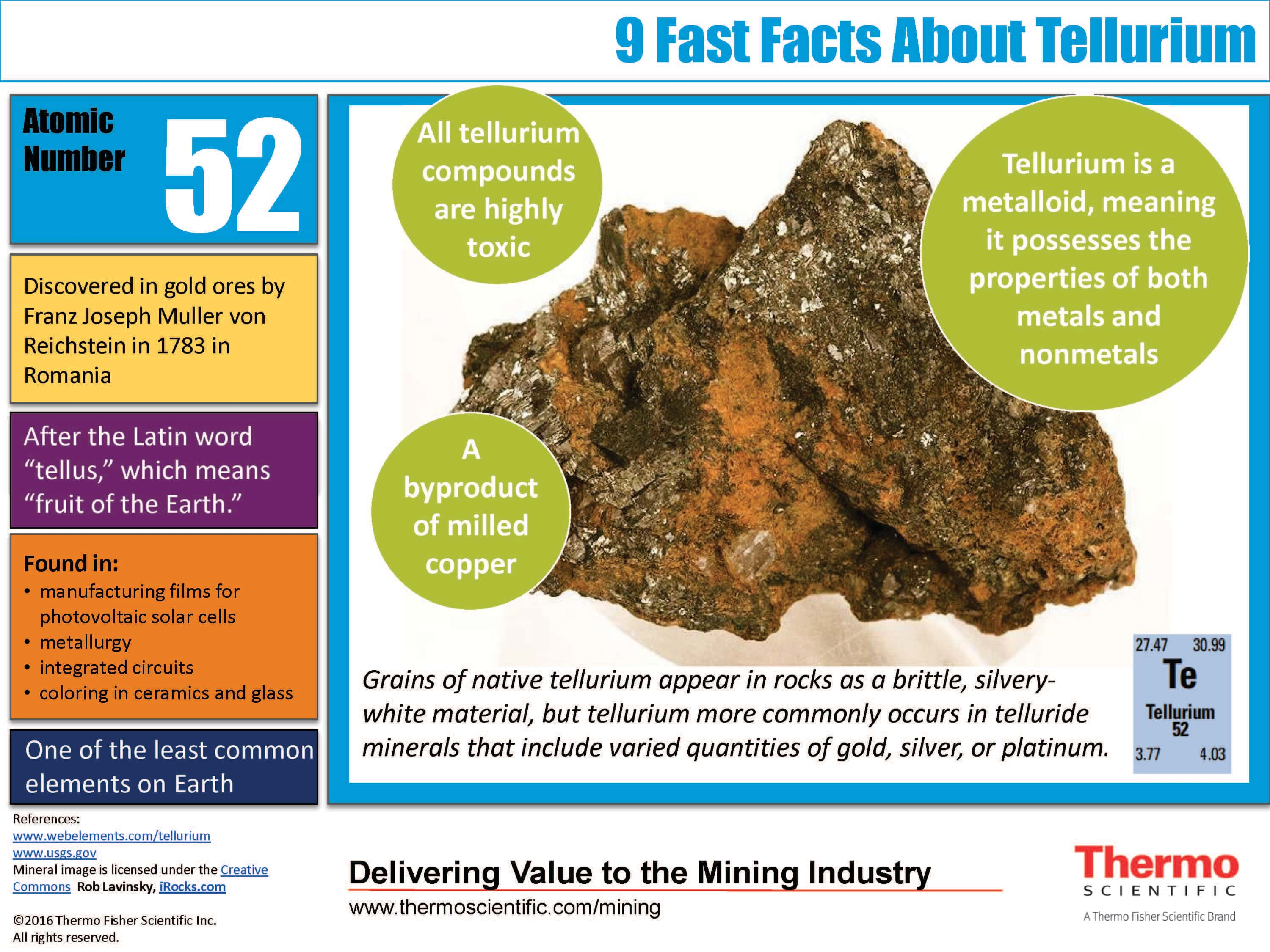 https://www.thermofisher.com/blog/mining/can-you-name-all-17-rare-earth-elements/