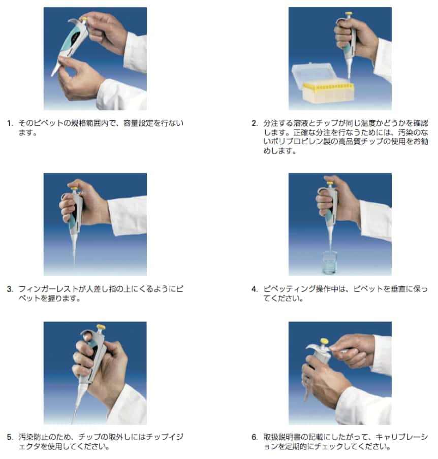 pipetting-guide2-fig1