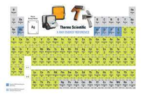 Happy new year to our analyzing metals readers analyzing metals heres a free periodic table for your halloween goody bag urtaz