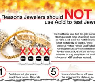Infographic: Jewelry No Acid
