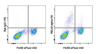 2 dot plots of RELM alpha clone DS8RELM. 1. F4/80 eFluor 450 vs Rat IgG1 PE. 2. RELM alpha PE vs F4/80 eFluor 450