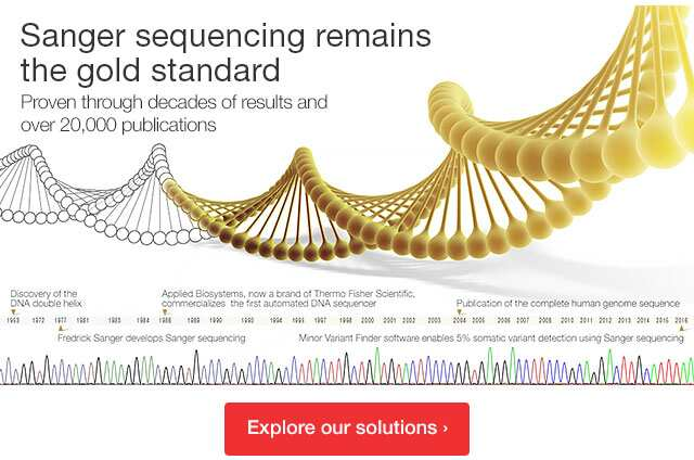 Sanger sequencing remains the gold standard, Proven through decades of results and over 20,000 publications