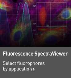 Fluorescence SpectraViewer