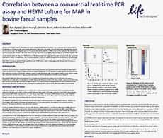 Correlation between a commercial real-time PCR assay and HEYM culture for MAP in bovine faecal samples