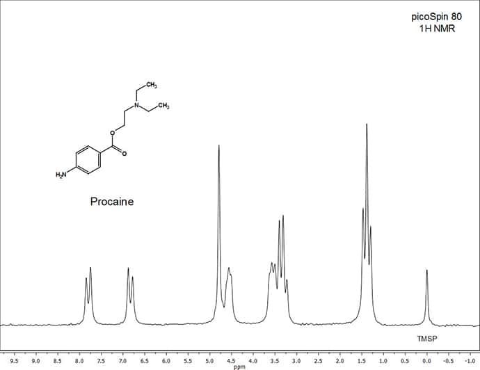 Figure 7. NMR Spectrum of Procaine (1.5 M in D2O)