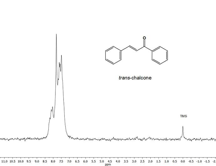 Figure 3. NMR Spectrum of trans-chalcone (0.99 M in Ac-d6)