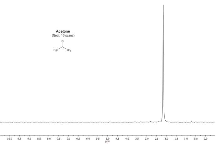 Figure 3. NMR Spectrum of Acetone (neat, 16 scans)