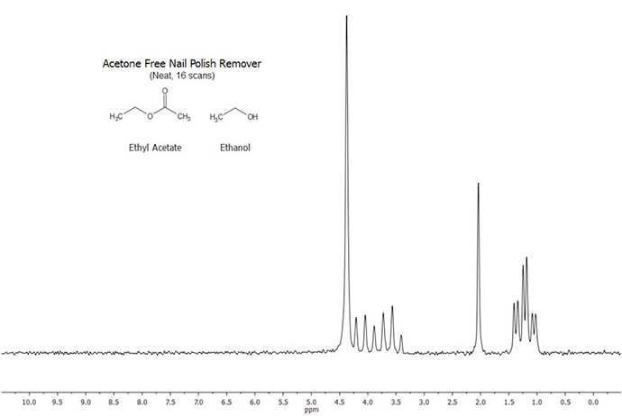 Figure 2. NMR Spectrum of Acetone-free Nail Polish Remover (neat, 16 scans), containing Ethyl Acetate, Ethanol, and Water
