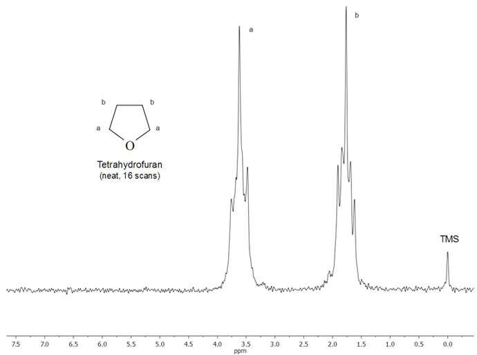 Figure 4. NMR Spectrum of Anhydrous Tetrahydrofuran (neat, 16 scans)