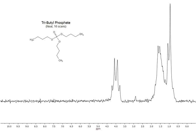Figure 1. NMR Spectrum of Tributyl Phosphate (neat, 16 scans)