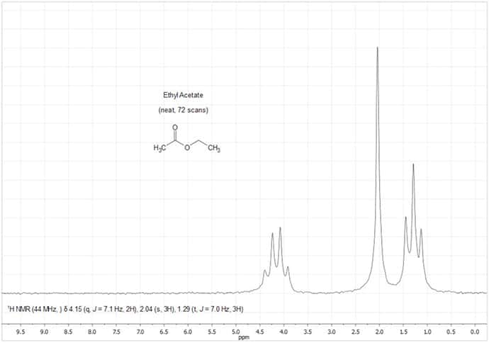 Figure 7. NMR Spectrum of Anhydrous Ethyl Acetate (neat, 72 scans)