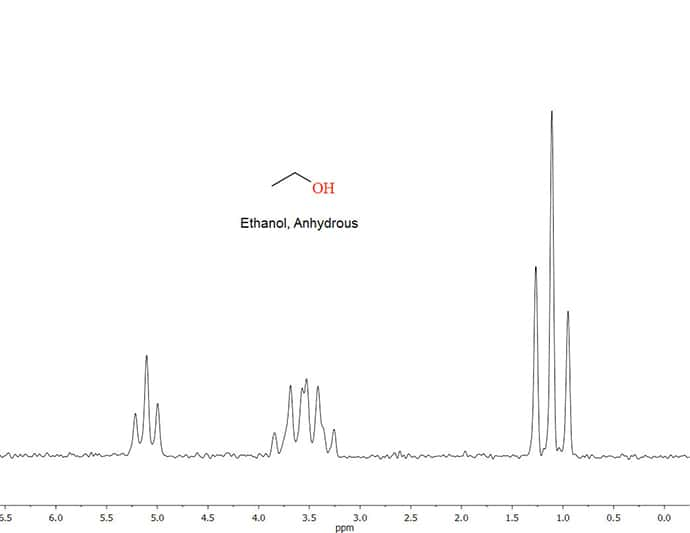 Figure 1. NMR Spectrum of Ethanol (neat, 16 scans)