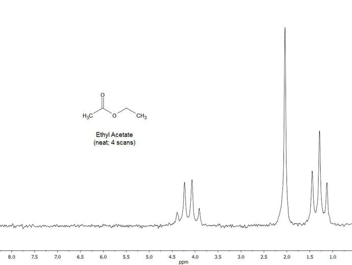 Figure 2. NMR Spectrum of Ethyl Acetate (neat; 4 scans)