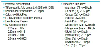Specifications of Thermo Scientific Pierce 0.1% Trifluoroacetic Acid (v/v) in Acetonitrile.