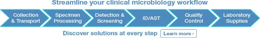 Discover clinical workflow solutions